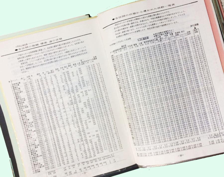 六甲全山縦走路の実測数値をまとめた報告書